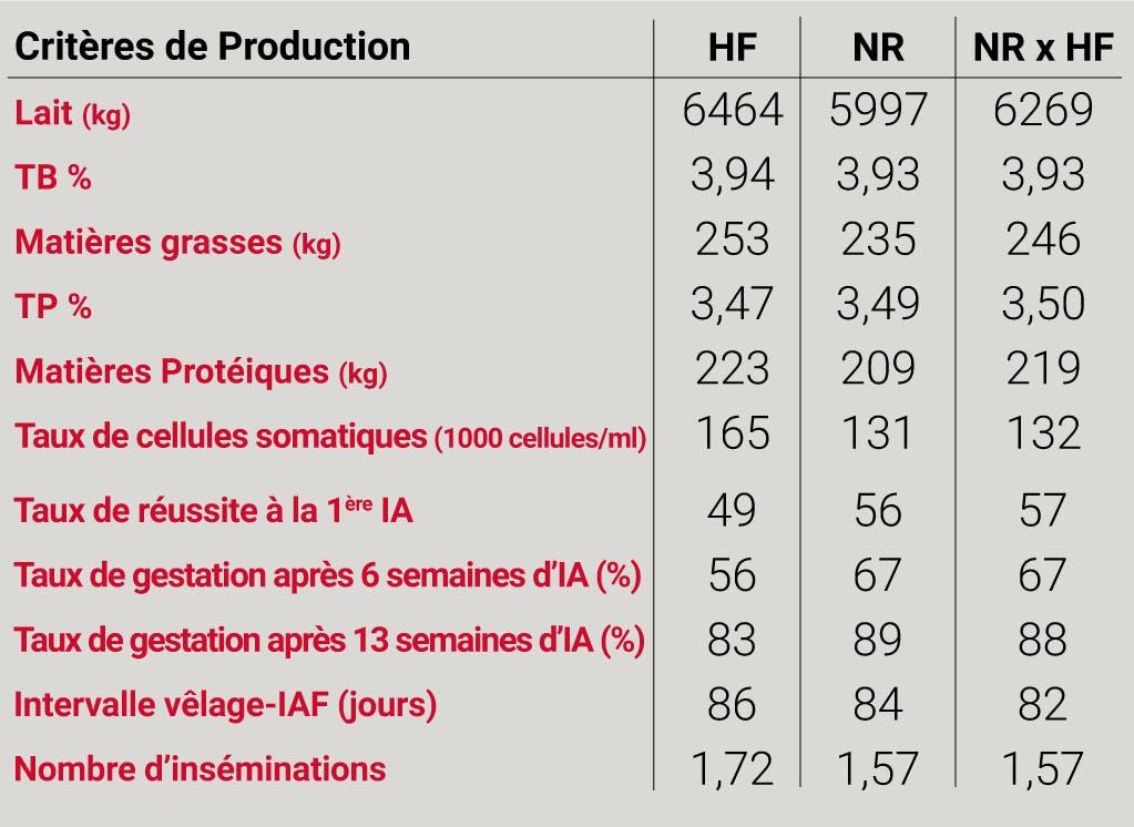 1106-french-hyvig-brochure-261016-102